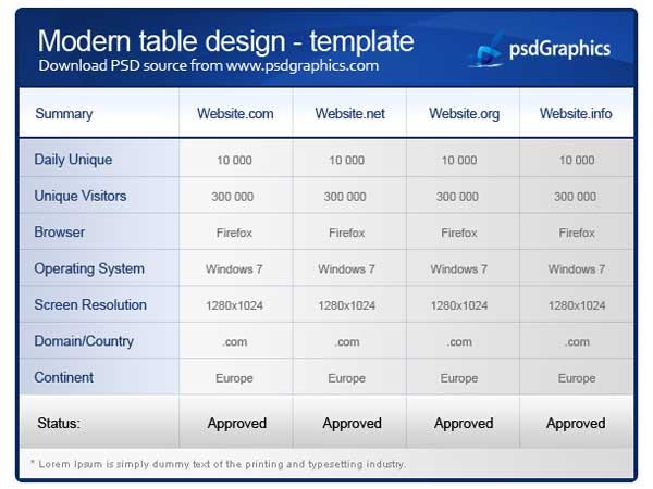 pricing table psd templates 13 37 Free Pricing Table PSD Templates