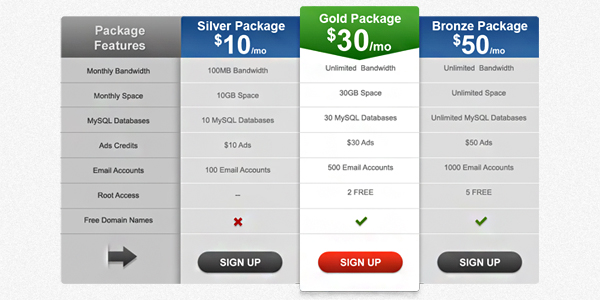 pricing table psd templates 15 37 Free Pricing Table PSD Templates