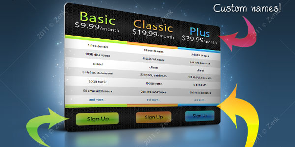 pricing table psd templates 33 37 Free Pricing Table PSD Templates