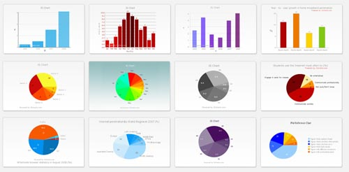 12 Great jQuery Graphs and Charts Plugin - Smashfreakz